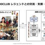 100CLUB_デフォルト画像